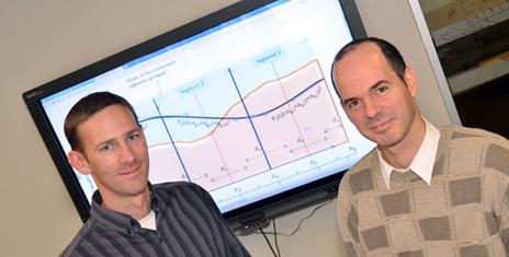 Warren Hare, assistant professor of mathematics, and Yves Lucet, associate professor of computer science.
