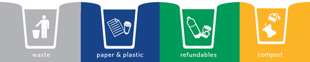 Recyling graphic