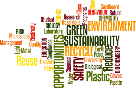 Wordle for Sustainability Office