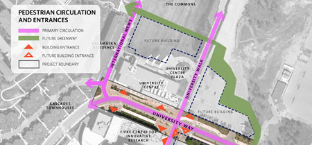 Graphic for University Way Redesign phase one consultation report