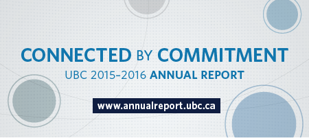Graphic for the Annual Report
